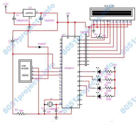 GSM device control.jpg
